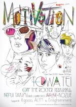 motivation 2009.06.12
